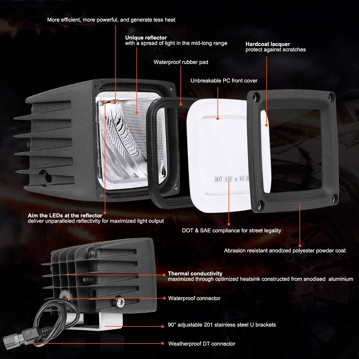 Led Cube Fog Lights 3 Inch